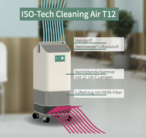 ISOTech Cleaning Air T12